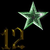 cochart12