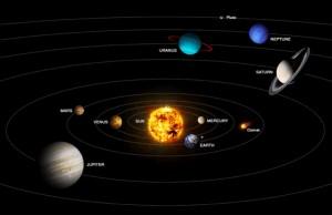 Planeti i astrologija