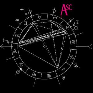 Ascendent (Podznak)