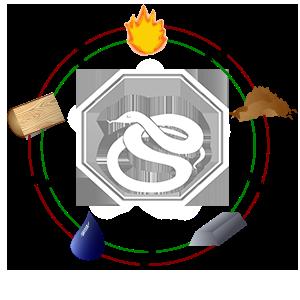 utjecaj elemenata na zmiju