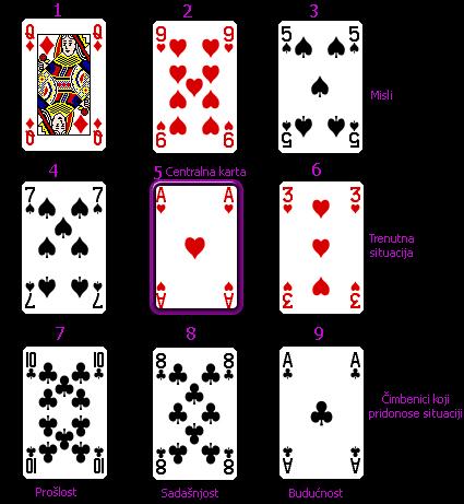 9cardlenor